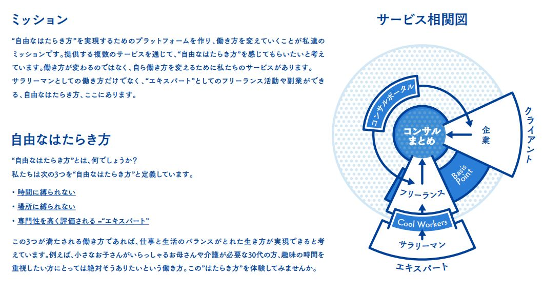 Ascent Business Consulting株式会社のミッション